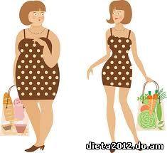 Чтобы похудеть, нужно отказаться от сладкого и жирного
